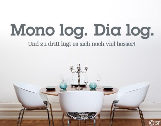 Wandtattoo monolog dialog coole wandspr che - Coole wandtattoos ...
